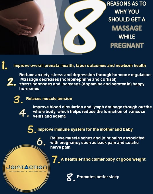 how to get a massage